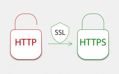 What Is A SSL Certificate and Why Is It Important?